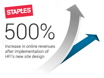 Staples - Staples.com achieved 500 per cent increase in online revenues after implementing the new site design recommended by Human Factors International.