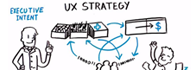 Read  HFI's white paper that shows how you can stay competitive through strategic UX design.